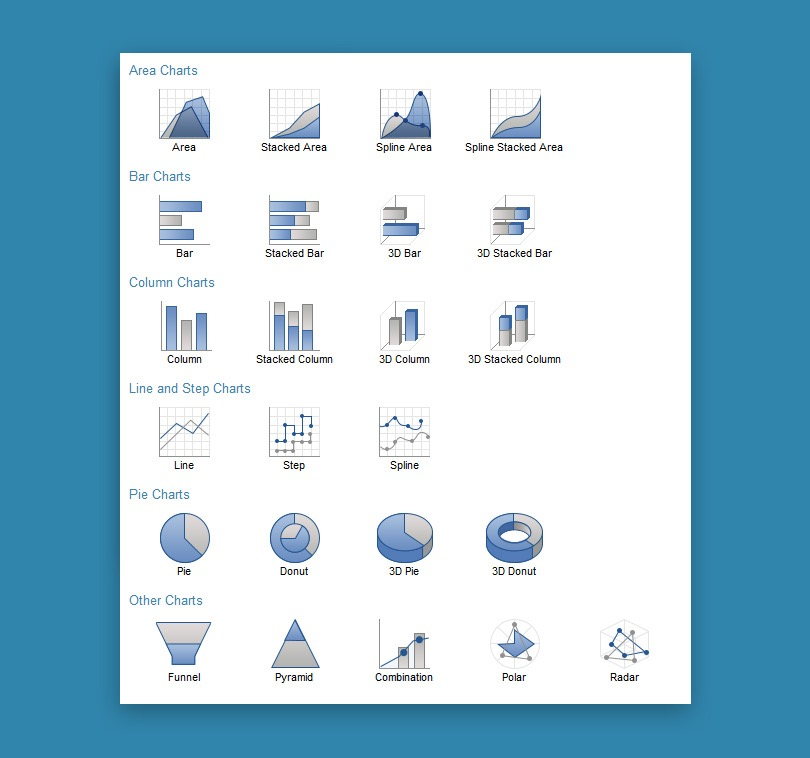 all_chart_type